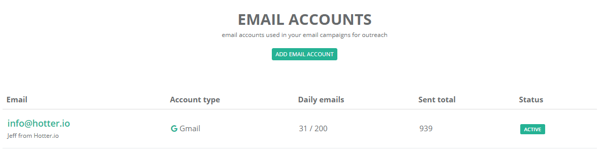 Email campaign - email accounts